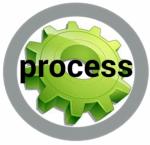 Social Business Process